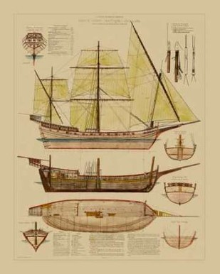 Antique Ship Plan II Digital Print by Vision Studio,Decorative